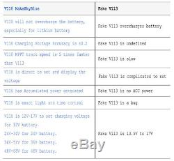 12V 60A Solar Charge Controller MakeSkyBlue MPPT Regulator for 12V Battery V118