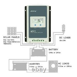 EPEVER 40A MPPT Solar Charge Controller 12/24V Li-ion Battery PV100V US Stock