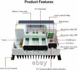 EPEVER 50/60/80/100A MPPT Solar Charge Controller Regulator 12/24/36/48V Auto CE