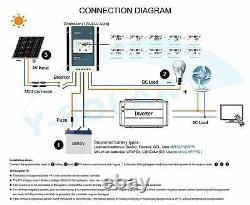 EPEVER MPPT 40A Solar Charge Controller 12V 24V Auto with wifi module
